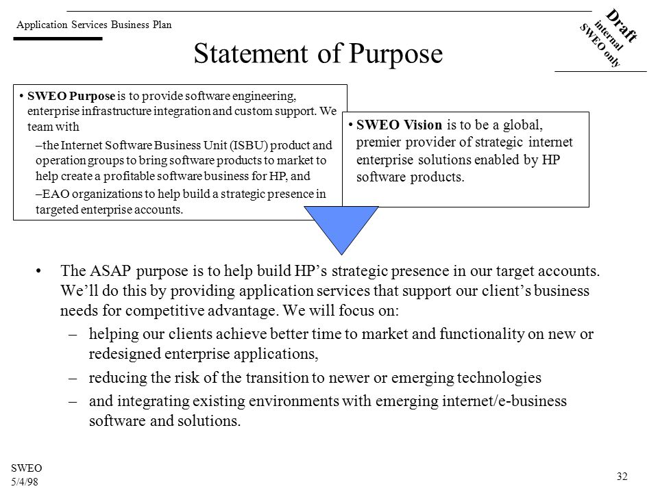Application Services Business Plan Draft internal SWEO only SWEO 5/4/98 32 Statement of Purpose The ASAP purpose is to help build HP's strategic presence in our target accounts.