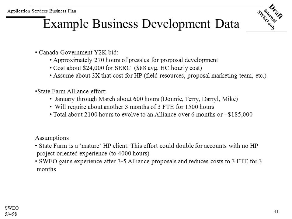 Application Services Business Plan Draft internal SWEO only SWEO 5/4/98 41 Example Business Development Data Canada Government Y2K bid: Approximately 270 hours of presales for proposal development Cost about $24,000 for SERC ($88 avg.
