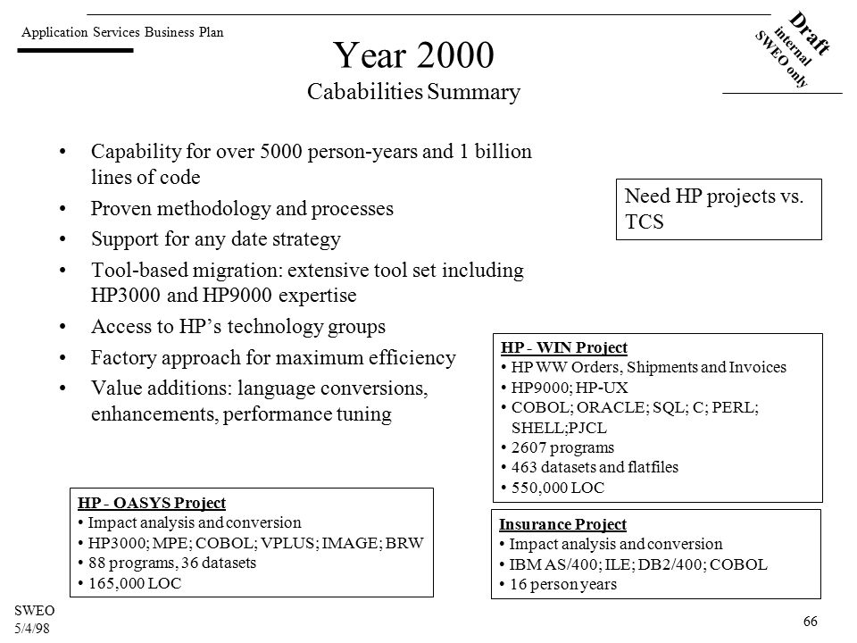 Application Services Business Plan Draft internal SWEO only SWEO 5/4/98 66 Year 2000 Cababilities Summary Capability for over 5000 person-years and 1 billion lines of code Proven methodology and processes Support for any date strategy Tool-based migration: extensive tool set including HP3000 and HP9000 expertise Access to HP's technology groups Factory approach for maximum efficiency Value additions: language conversions, enhancements, performance tuning HP - WIN Project HP WW Orders, Shipments and Invoices HP9000; HP-UX COBOL; ORACLE; SQL; C; PERL; SHELL;PJCL 2607 programs 463 datasets and flatfiles 550,000 LOC HP - OASYS Project Impact analysis and conversion HP3000; MPE; COBOL; VPLUS; IMAGE; BRW 88 programs, 36 datasets 165,000 LOC Insurance Project Impact analysis and conversion IBM AS/400; ILE; DB2/400; COBOL 16 person years Need HP projects vs.