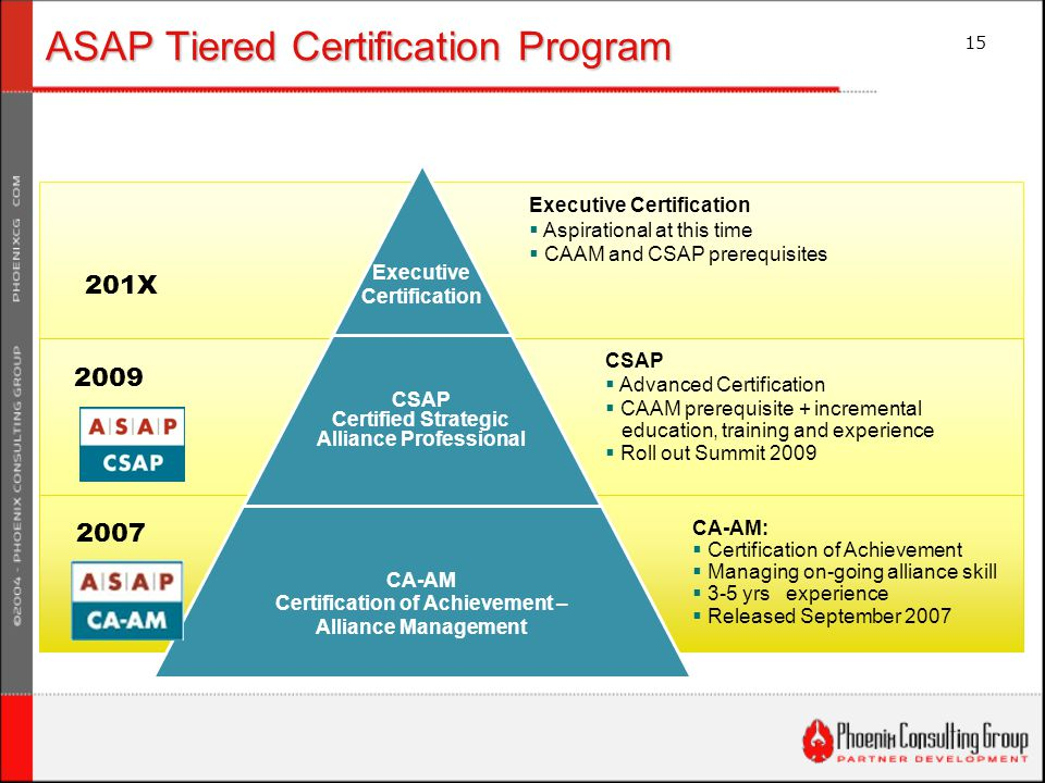 15 ASAP Tiered Certification Program Executive Certification  Aspirational at this time  CAAM and CSAP prerequisites CSAP  Advanced Certification 