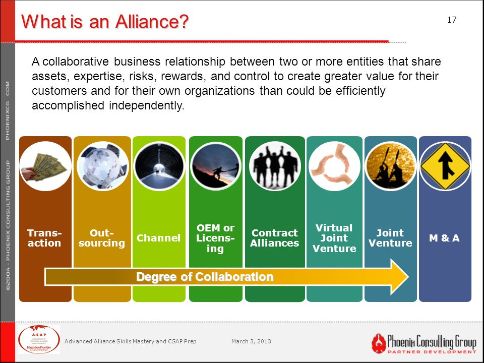 Advanced Alliance Skills Mastery and CSAP Prep 17 March 3, 2013 What is an Alliance? Trans- action Out- sourcing Channel OEM or Licens- ing Contract A