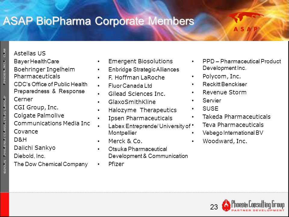 23 ASAP BioPharma Corporate Members 23 Astellas US Bayer HealthCare Boehringer Ingelheim Pharmaceuticals CDC's Office of Public Health Preparedness &