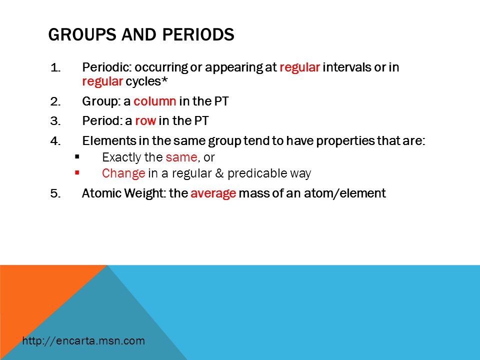 GROUPS AND PERIODS 1.