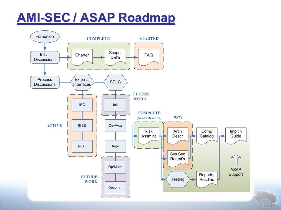 AMI-SEC / ASAP Roadmap