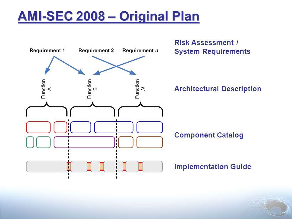 AMI-SEC 2008 – Original Plan Risk Assessment / System Requirements Architectural Description Component Catalog Implementation Guide