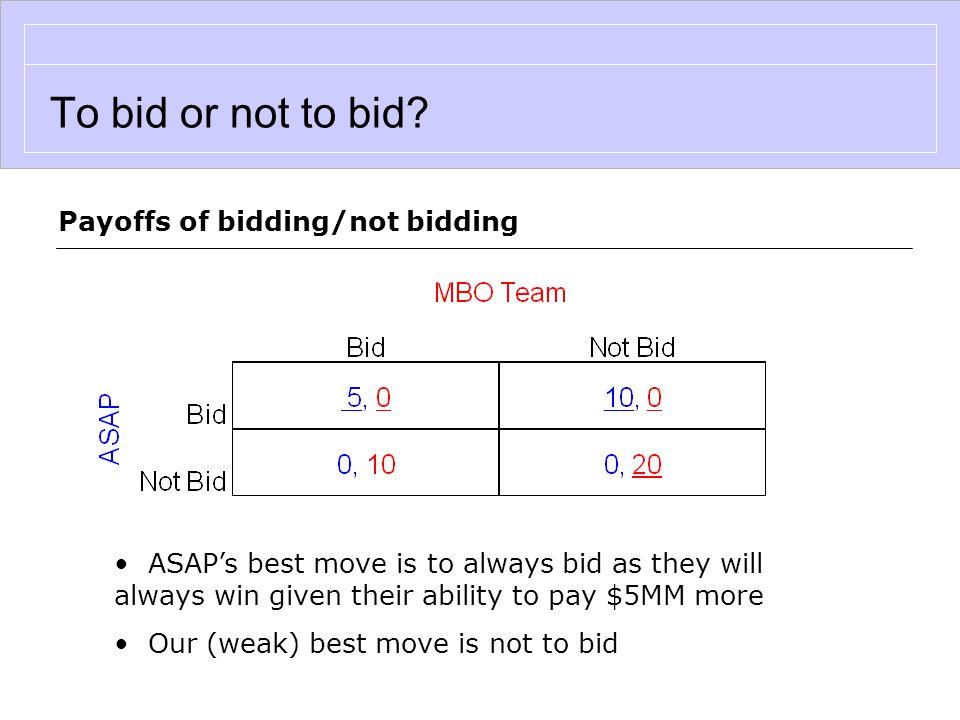 To bid or not to bid.