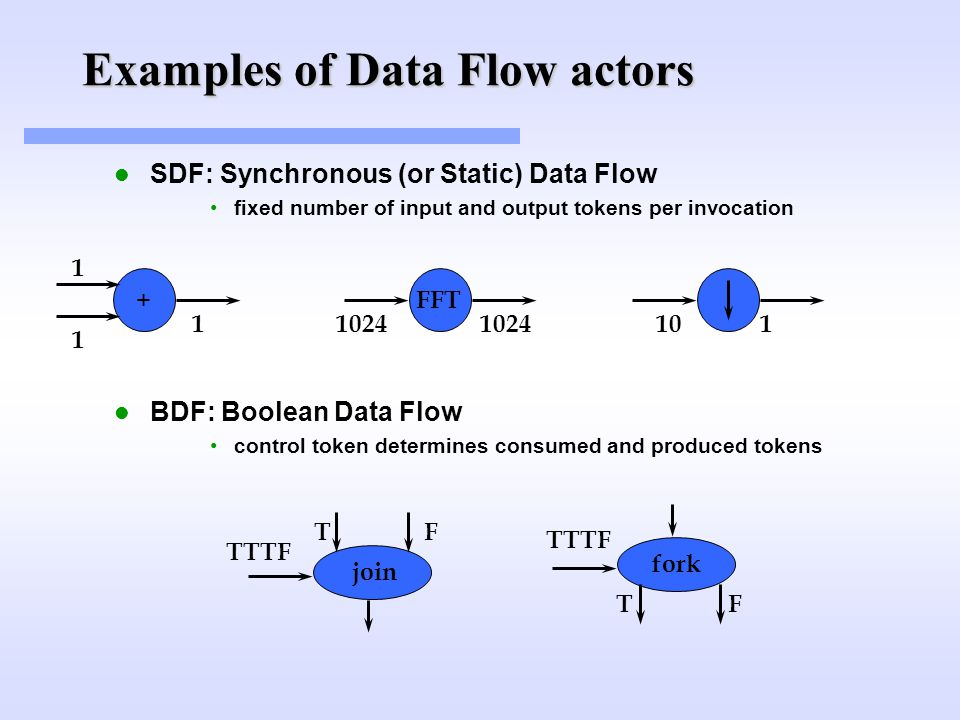 Examples of Data Flow actors SDF: Synchronous (or Static) Data Flow fixed number of input and output tokens per invocation BDF: Boolean Data Flow control token determines consumed and produced tokens + 1 1 1 FFT 1024 101 join TF TTTF fork FT TTTF