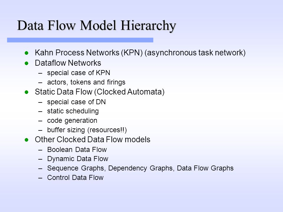Data Flow Model Hierarchy Kahn Process Networks (KPN) (asynchronous task network) Dataflow Networks –special case of KPN –actors, tokens and firings Static Data Flow (Clocked Automata) –special case of DN –static scheduling –code generation –buffer sizing (resources!!) Other Clocked Data Flow models –Boolean Data Flow –Dynamic Data Flow –Sequence Graphs, Dependency Graphs, Data Flow Graphs –Control Data Flow