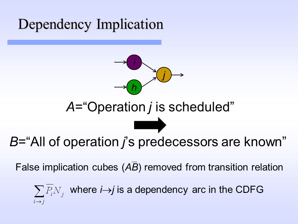 Dependency Implication A= Operation j is scheduled B= All of operation j's predecessors are known where i  j is a dependency arc in the CDFG False implication cubes (AB) removed from transition relation h i j