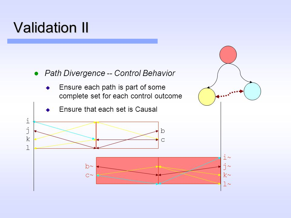 Validation II Path Divergence -- Control Behavior  Ensure each path is part of some complete set for each control outcome  Ensure that each set is Causal i l k j c~ b~ c b i~ l~ k~ j~