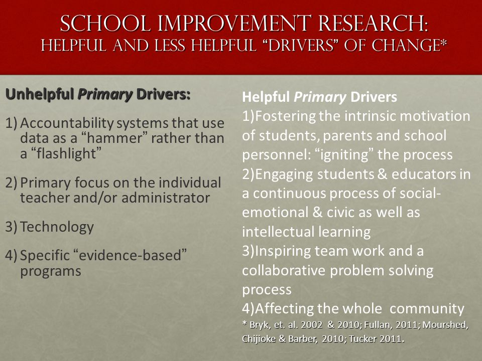 School Improvement Research: helpful and less helpful Drivers of change* Unhelpful Primary Drivers: 1) 1)Accountability systems that use data as a hammer rather than a flashlight 2) 2)Primary focus on the individual teacher and/or administrator 3) 3)Technology 4) 4)Specific evidence-based programs Helpful Primary Drivers 1)Fostering the intrinsic motivation of students, parents and school personnel: igniting the process 2)Engaging students & educators in a continuous process of social- emotional & civic as well as intellectual learning 3)Inspiring team work and a collaborative problem solving process 4)Affecting the whole community * Bryk, et.
