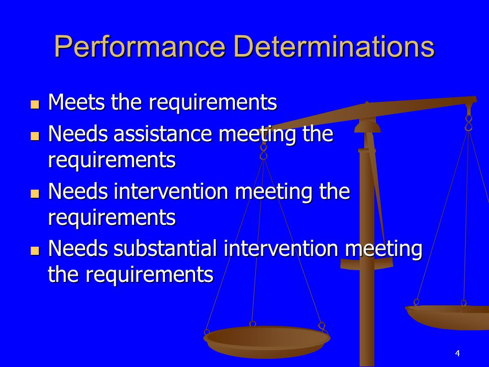 4 Performance Determinations Meets the requirements Meets the requirements Needs assistance meeting the requirements Needs assistance meeting the requirements Needs intervention meeting the requirements Needs intervention meeting the requirements Needs substantial intervention meeting the requirements Needs substantial intervention meeting the requirements