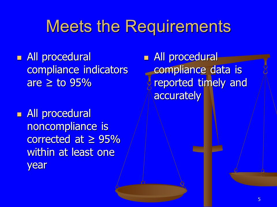 5 Meets the Requirements All procedural compliance indicators are ≥ to 95% All procedural compliance indicators are ≥ to 95% All procedural noncompliance is corrected at ≥ 95% within at least one year All procedural noncompliance is corrected at ≥ 95% within at least one year All procedural compliance data is reported timely and accurately
