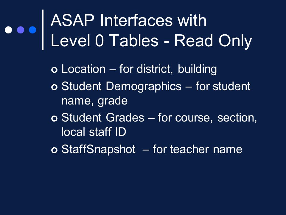 ASAP Interfaces with Level 0 Tables - Read Only Location – for district, building Student Demographics – for student name, grade Student Grades – for