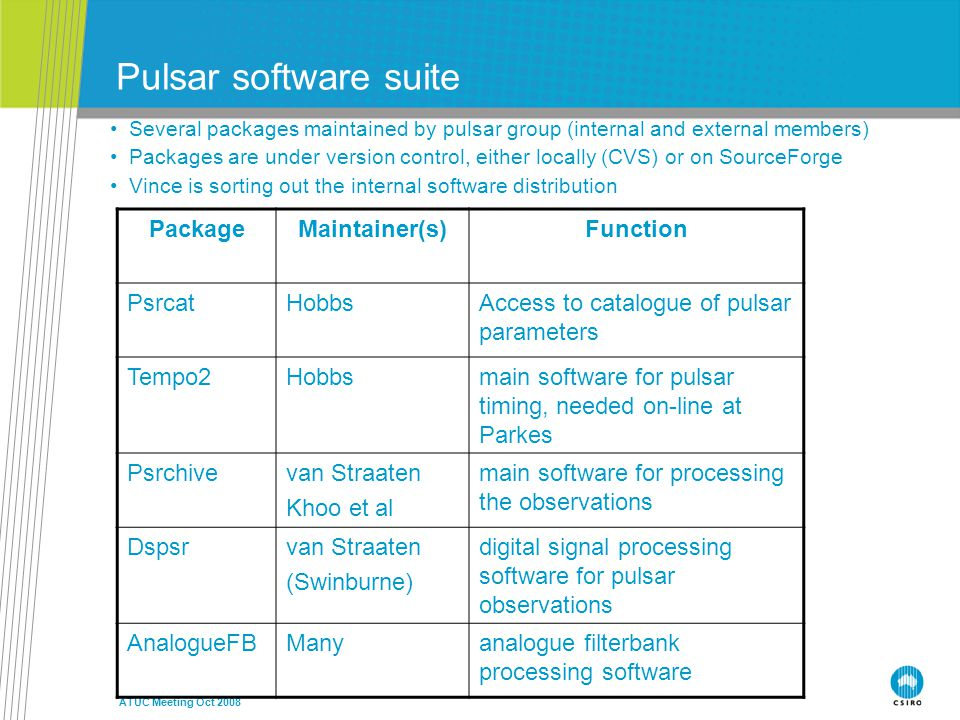 ATUC Meeting Oct 2008 Pulsar software suite Several packages maintained by pulsar group (internal and external members) Packages are under version control, either locally (CVS) or on SourceForge Vince is sorting out the internal software distribution PackageMaintainer(s)Function PsrcatHobbsAccess to catalogue of pulsar parameters Tempo2Hobbsmain software for pulsar timing, needed on-line at Parkes Psrchivevan Straaten Khoo et al main software for processing the observations Dspsrvan Straaten (Swinburne) digital signal processing software for pulsar observations AnalogueFBManyanalogue filterbank processing software