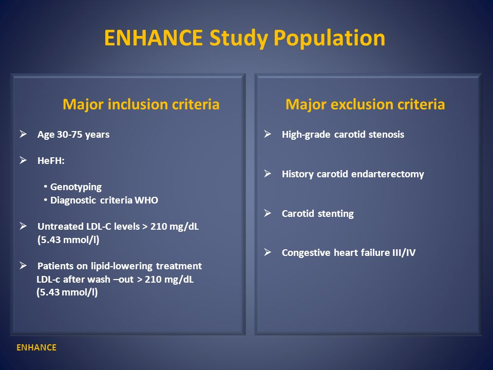 ENHANCE Study Population ENHANCE Major inclusion criteria  Age 30-75 years  HeFH: Genotyping Diagnostic criteria WHO  Untreated LDL-C levels > 210