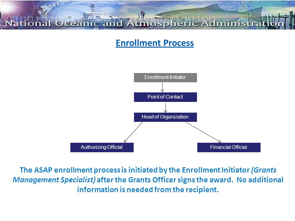 Enrollment Process The ASAP enrollment process is initiated by the Enrollment Initiator (Grants Management Specialist) after the Grants Officer signs the award.