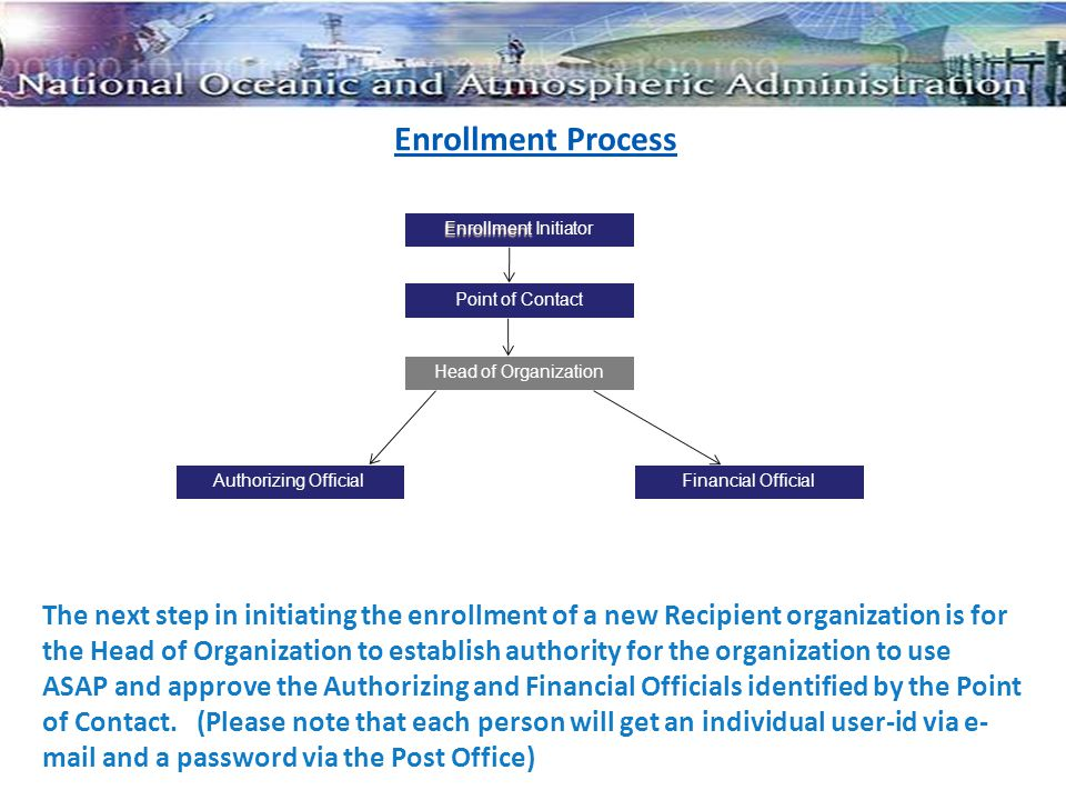 Enrollment Process Enrollment Enrollment Initiator Point of Contact Head of Organization Financial OfficialAuthorizing Official The next step in initiating the enrollment of a new Recipient organization is for the Head of Organization to establish authority for the organization to use ASAP and approve the Authorizing and Financial Officials identified by the Point of Contact.