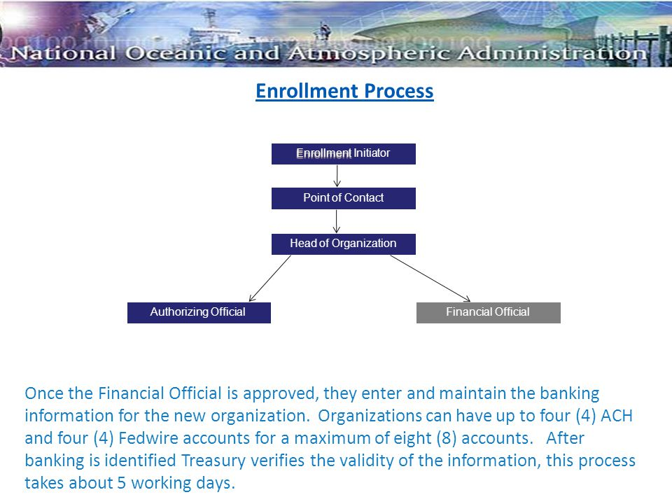 Enrollment Process Enrollment Enrollment Initiator Point of Contact Head of Organization Financial OfficialAuthorizing Official Once the Financial Official is approved, they enter and maintain the banking information for the new organization.