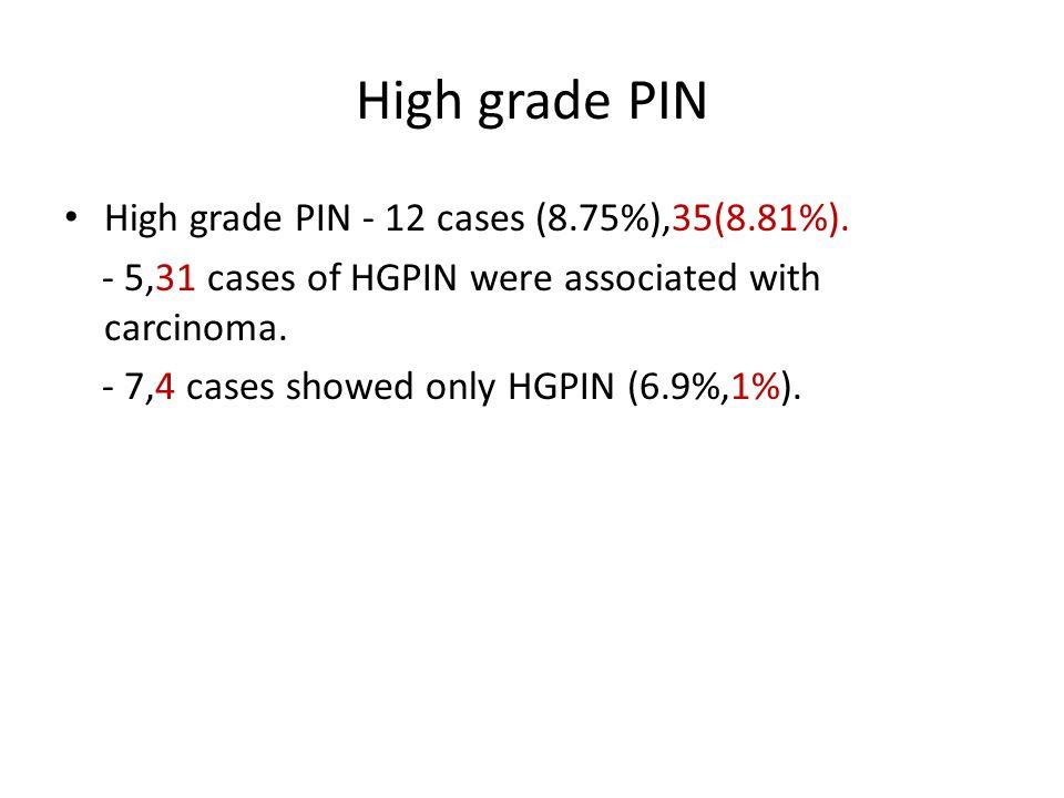 High grade PIN High grade PIN - 12 cases (8.75%),35(8.81%).