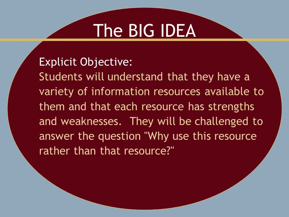 The BIG IDEA Explicit Objective: Students will understand that they have a variety of information resources available to them and that each resource has strengths and weaknesses.