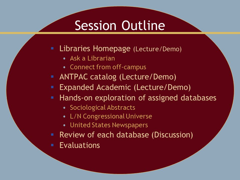 Session Outline  Libraries Homepage (Lecture/Demo) Ask a Librarian Connect from off-campus  ANTPAC catalog (Lecture/Demo)  Expanded Academic (Lecture/Demo)  Hands-on exploration of assigned databases Sociological Abstracts L/N Congressional Universe United States Newspapers  Review of each database (Discussion)  Evaluations
