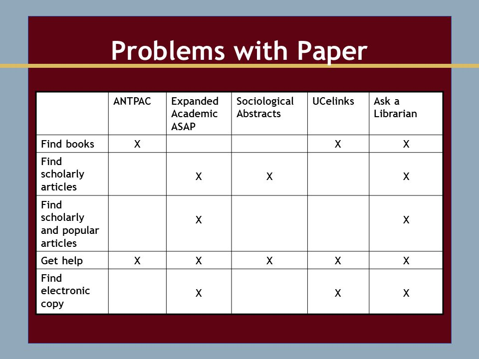 Problems with Paper ANTPACExpanded Academic ASAP Sociological Abstracts UCelinksAsk a Librarian Find booksXXX Find scholarly articles XXX Find scholarly and popular articles XX Get helpXXXXX Find electronic copy XXX
