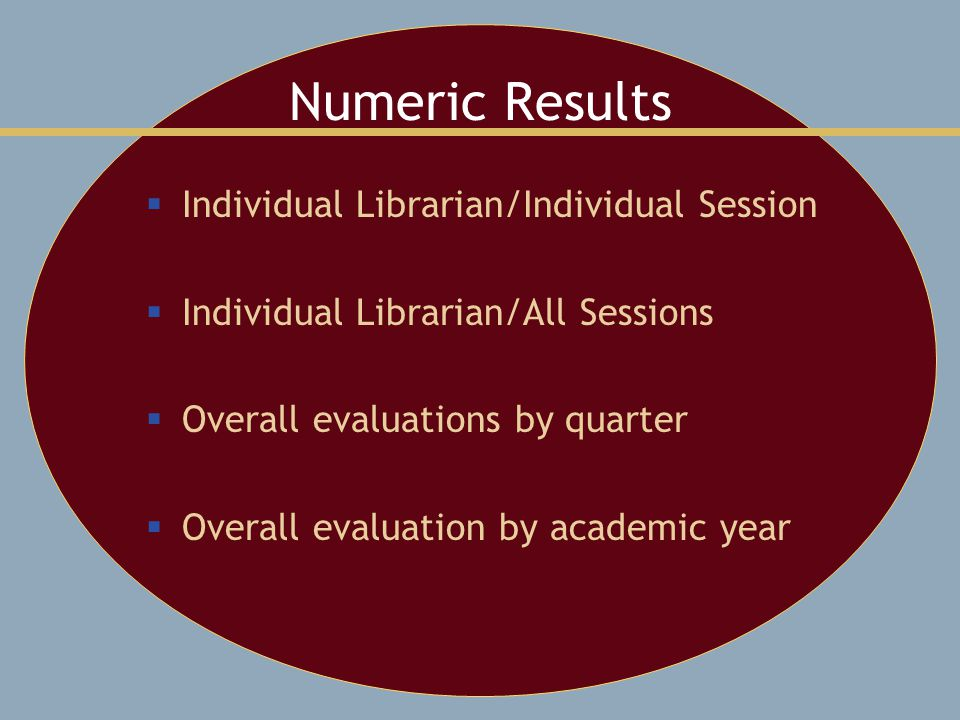 Numeric Results  Individual Librarian/Individual Session  Individual Librarian/All Sessions  Overall evaluations by quarter  Overall evaluation by academic year