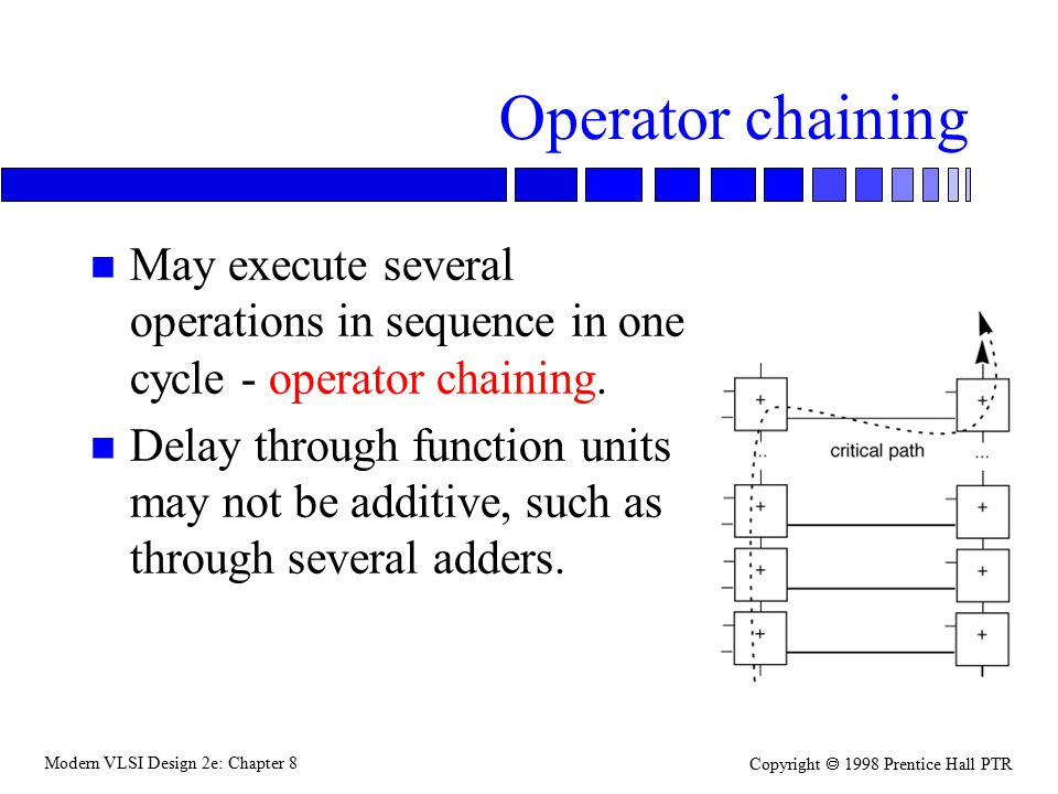 Modern VLSI Design 2e: Chapter 8 Copyright  1998 Prentice Hall PTR Operator chaining n May execute several operations in sequence in one cycle - operator chaining.