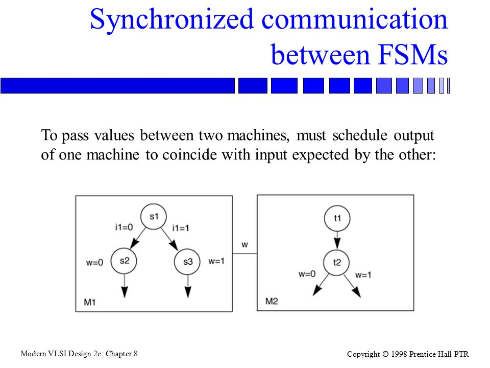 Modern VLSI Design 2e: Chapter 8 Copyright  1998 Prentice Hall PTR Synchronized communication between FSMs To pass values between two machines, must schedule output of one machine to coincide with input expected by the other: