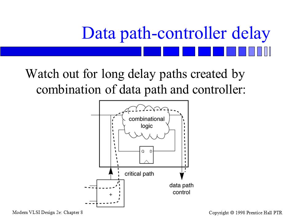 Modern VLSI Design 2e: Chapter 8 Copyright  1998 Prentice Hall PTR Data path-controller delay Watch out for long delay paths created by combination of data path and controller: