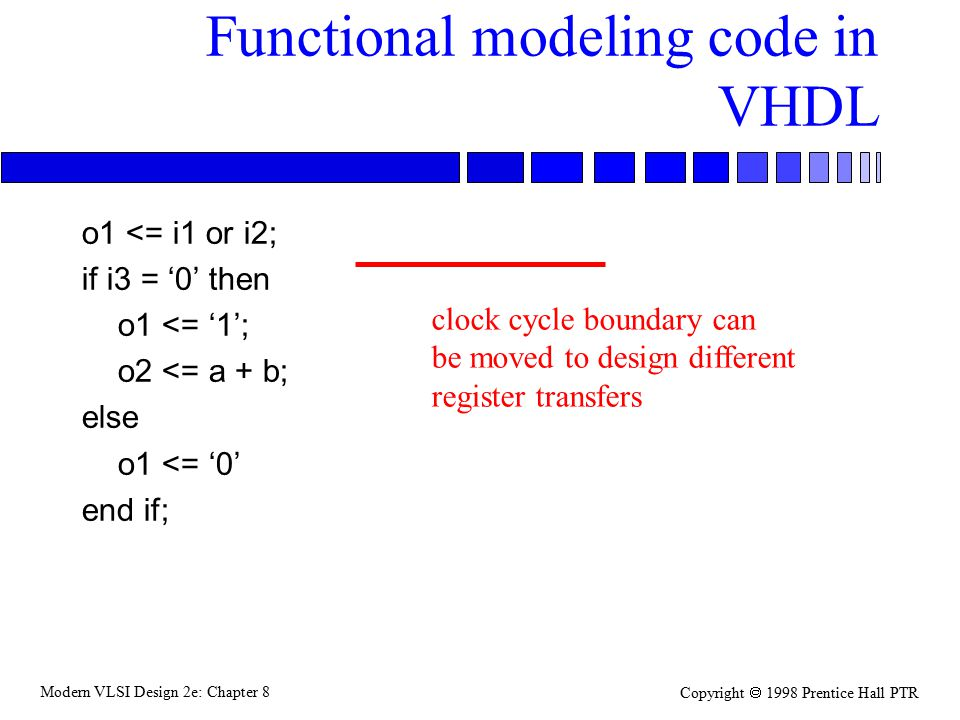 Modern VLSI Design 2e: Chapter 8 Copyright  1998 Prentice Hall PTR Functional modeling code in VHDL o1 <= i1 or i2; if i3 = '0' then o1 <= '1'; o2 <= a + b; else o1 <= '0' end if; clock cycle boundary can be moved to design different register transfers