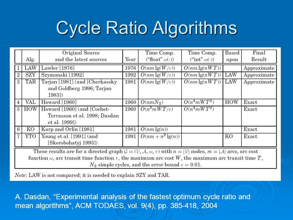 Cycle Ratio Algorithms A.