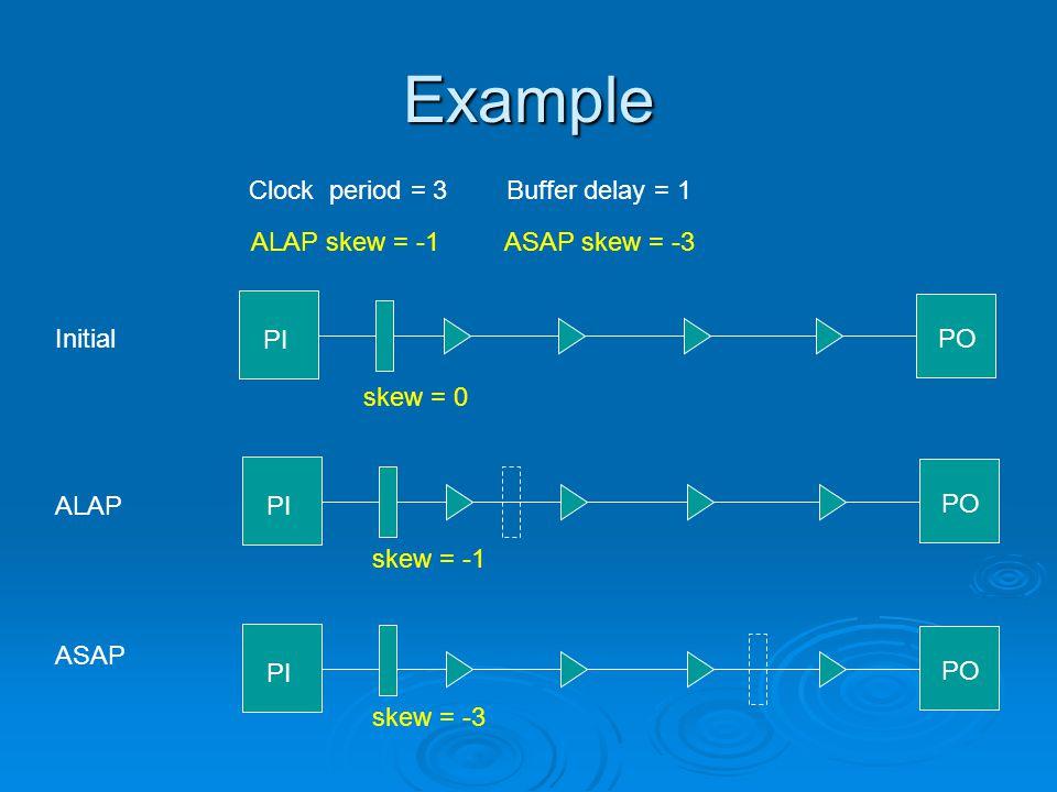 Example PI PO Clock period = 3 Buffer delay = 1 Initial ALAP ASAP ALAP skew = -1 ASAP skew = -3 PI PO PI PO skew = 0 skew = -1 skew = -3