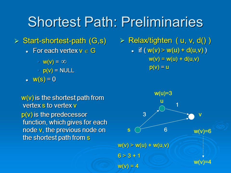 Shortest Path: Preliminaries  Start-shortest-path (G,s) For each vertex v  G For each vertex v  G w(v) = w(v) =  p(v) = NULLp(v) = NULL w(s) = 0 w(s) = 0 w(v) is the shortest path from vertex s to vertex v w(v) is the shortest path from vertex s to vertex v p(v) is the predecessor function, which gives for each node v, the previous node on the shortest path from s p(v) is the predecessor function, which gives for each node v, the previous node on the shortest path from s  Relax/tighten ( u, v, d() ) if ( w(v) > w(u) + d(u,v) ) w(v) = w(u) + d(u,v) p(v) = u 3 1 6 u s v w(u)=3 w(v)=6 w(v)=4 w(v) > w(u) + w(u,v) 6 > 3 + 1 w(v) = 4