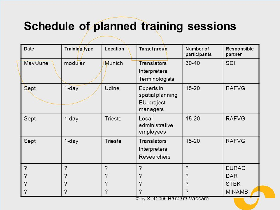 © by SDI 2006 Barbara Vaccaro Schedule of planned training sessions DateTraining typeLocationTarget groupNumber of participants Responsible partner May/JunemodularMunichTranslators Interpreters Terminologists 30-40SDI Sept1-dayUdineExperts in spatial planning EU-project managers 15-20RAFVG Sept1-dayTriesteLocal administrative employees 15-20RAFVG Sept1-dayTriesteTranslators Interpreters Researchers 15-20RAFVG .