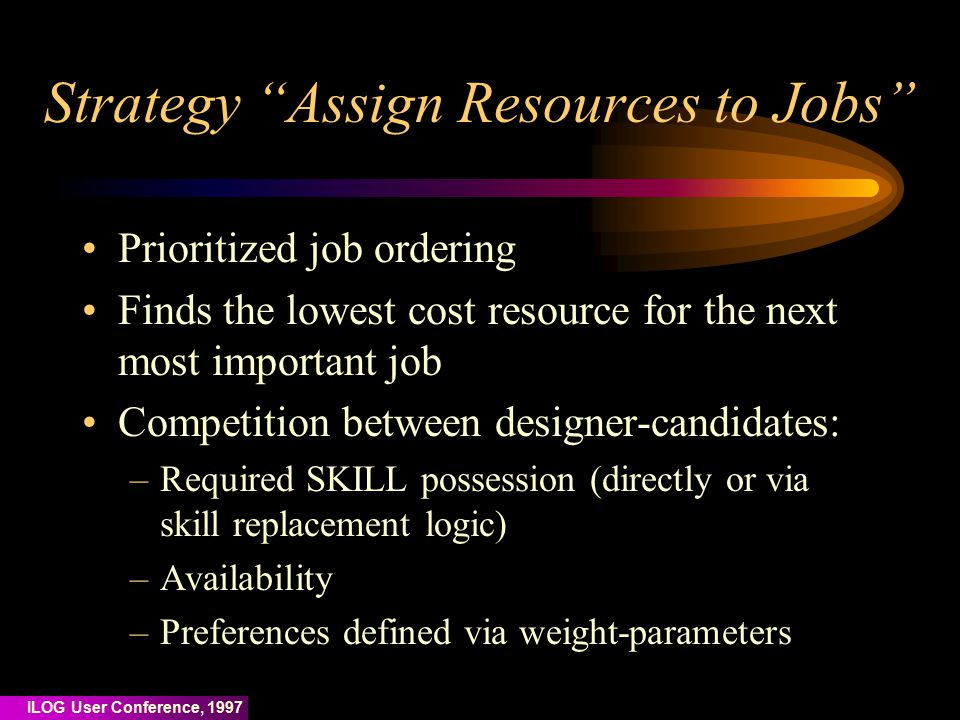 ILOG User Conference, 1997 Strategy Assign Resources to Jobs Prioritized job ordering Finds the lowest cost resource for the next most important job Competition between designer-candidates: –Required SKILL possession (directly or via skill replacement logic) –Availability –Preferences defined via weight-parameters