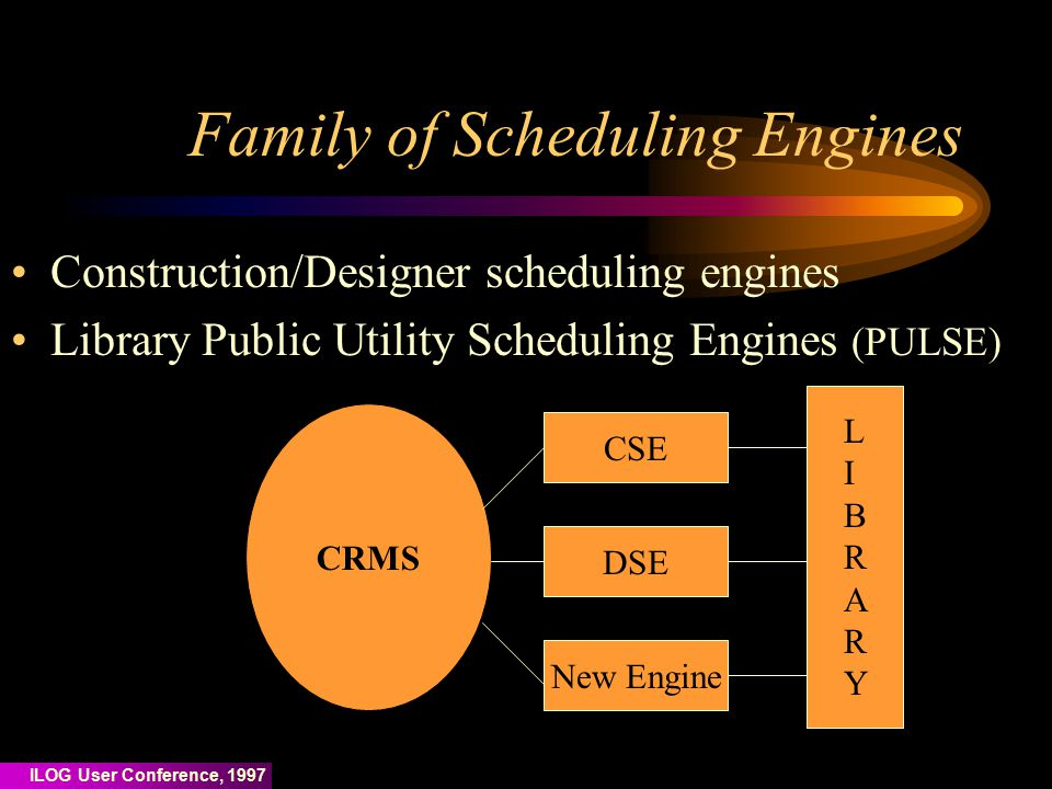ILOG User Conference, 1997 Family of Scheduling Engines Construction/Designer scheduling engines Library Public Utility Scheduling Engines (PULSE) CRMS CSE DSE New Engine LIBRARYLIBRARY