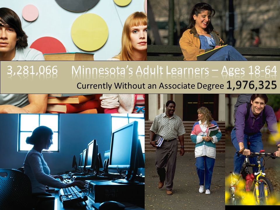 Minnesota's Adult Learners Age 18-64 Without an Associate Degree = 1,976,325 251,210 Less Than High School Education 892,744 High School Graduate No College 832,371 High School Diploma Some College