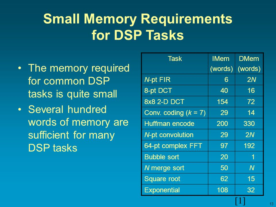 13 Small Memory Requirements for DSP Tasks The memory required for common DSP tasks is quite small Several hundred words of memory are sufficient for many DSP tasks TaskIMem (words) DMem (words) N-pt FIR 6 2N 8-pt DCT 40 16 8x8 2-D DCT 154 72 Conv.