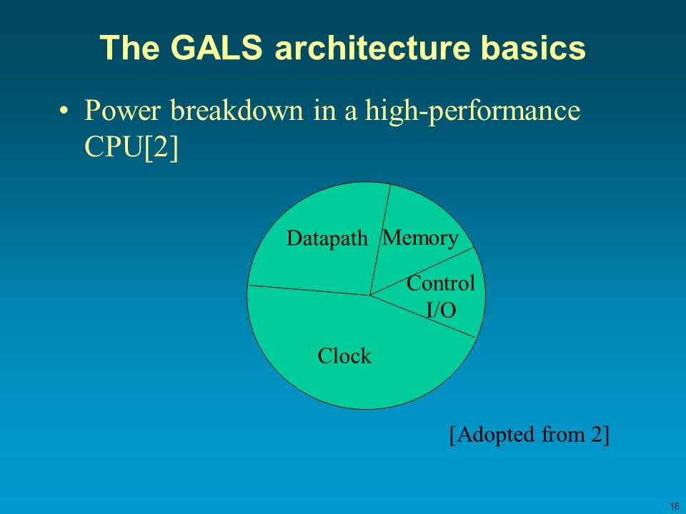 16 The GALS architecture basics Power breakdown in a high-performance CPU[2] Datapath Memory Control I/O Clock [Adopted from 2]