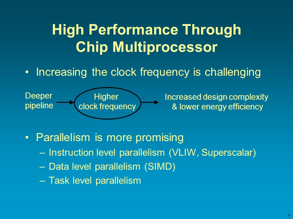 9 High Performance Through Chip Multiprocessor Increasing the clock frequency is challenging Parallelism is more promising –Instruction level parallelism (VLIW, Superscalar) –Data level parallelism (SIMD) –Task level parallelism Higher clock frequency Increased design complexity & lower energy efficiency Deeper pipeline