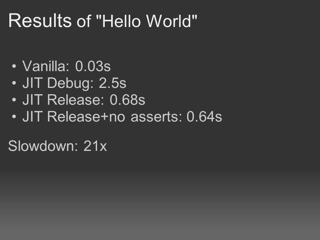 Results of Hello World Vanilla: 0.03s JIT Debug: 2.5s JIT Release: 0.68s JIT Release+no asserts: 0.64s Slowdown: 21x