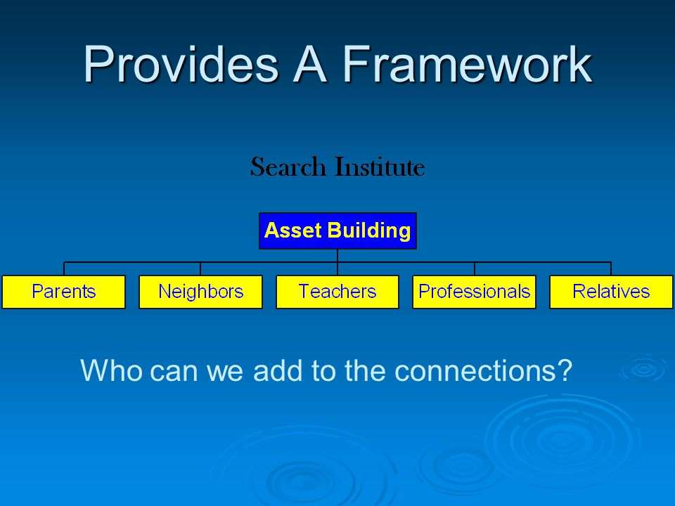 Provides A Framework Who can we add to the connections