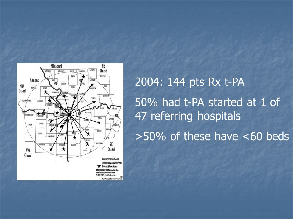 2004: 144 pts Rx t-PA 50% had t-PA started at 1 of 47 referring hospitals >50% of these have <60 beds