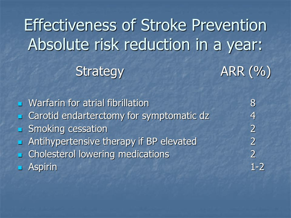 Effectiveness of Stroke Prevention Absolute risk reduction in a year: Strategy ARR (%) Warfarin for atrial fibrillation8 Warfarin for atrial fibrillation8 Carotid endarterctomy for symptomatic dz4 Carotid endarterctomy for symptomatic dz4 Smoking cessation2 Smoking cessation2 Antihypertensive therapy if BP elevated2 Antihypertensive therapy if BP elevated2 Cholesterol lowering medications2 Cholesterol lowering medications2 Aspirin1-2 Aspirin1-2