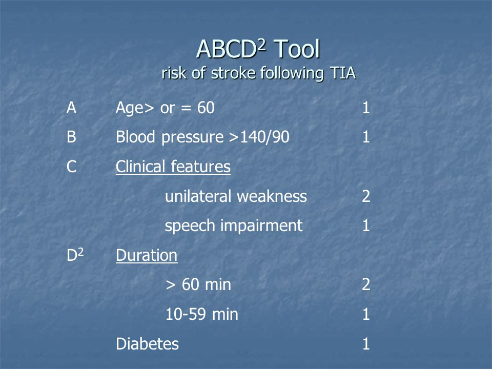 ABCD 2 Tool risk of stroke following TIA AAge> or = 601 BBlood pressure >140/901 CClinical features unilateral weakness2 speech impairment 1 D 2 Duration > 60 min2 10-59 min1 Diabetes1