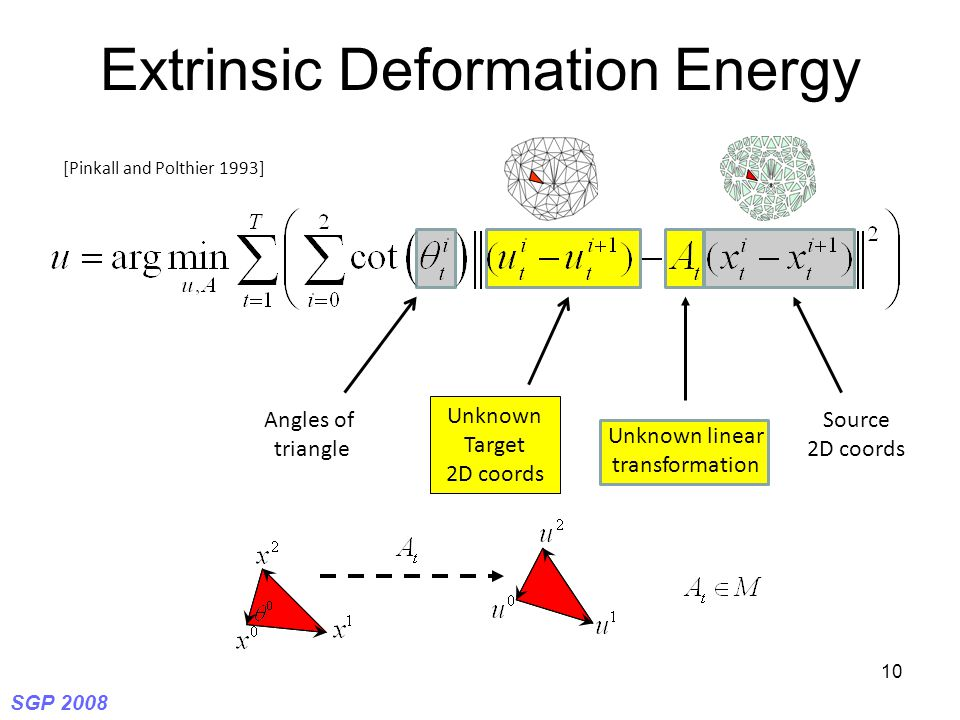 SGP 2008 10 Unknown linear transformation Angles of triangle Source 2D coords Unknown Target 2D coords [Pinkall and Polthier 1993] Extrinsic Deformation Energy