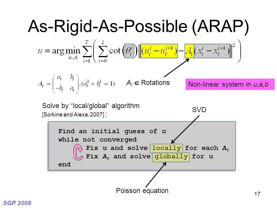 SGP 2008 17 As-Rigid-As-Possible (ARAP) A t  Rotations Non-linear system in u,a,b Solve by local/global algorithm [Sorkine and Alexa, 2007] : Find an initial guess of u while not converged Fix u and solve locally for each A t Fix A t and solve globally for u end Poisson equation SVD