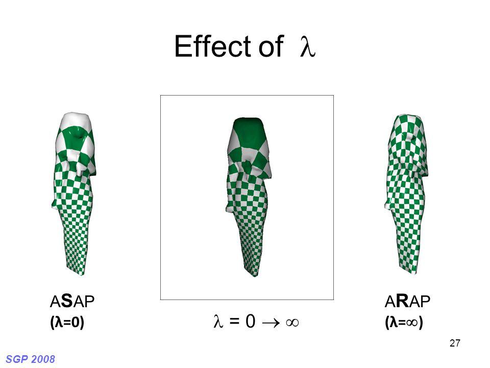 SGP 2008 27 Effect of  A S AP (λ=0) A R AP (λ=  ) = 0  